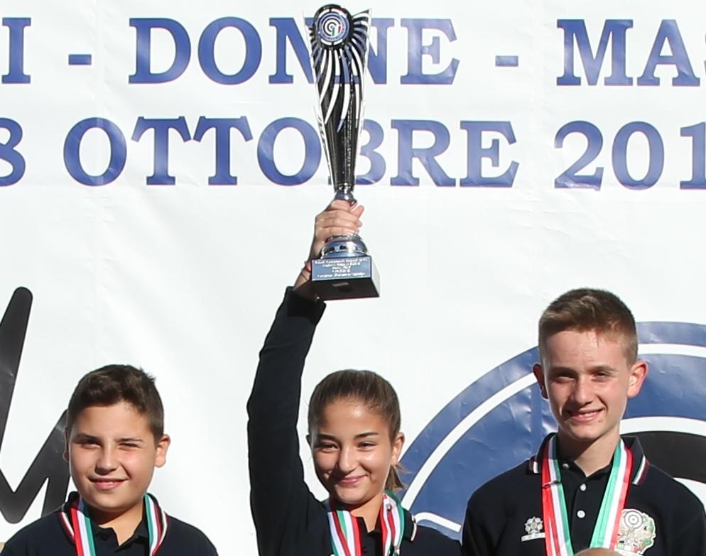 Campionati Italiani Giovani 2017. Allievi vittoriosi anche nella C10
